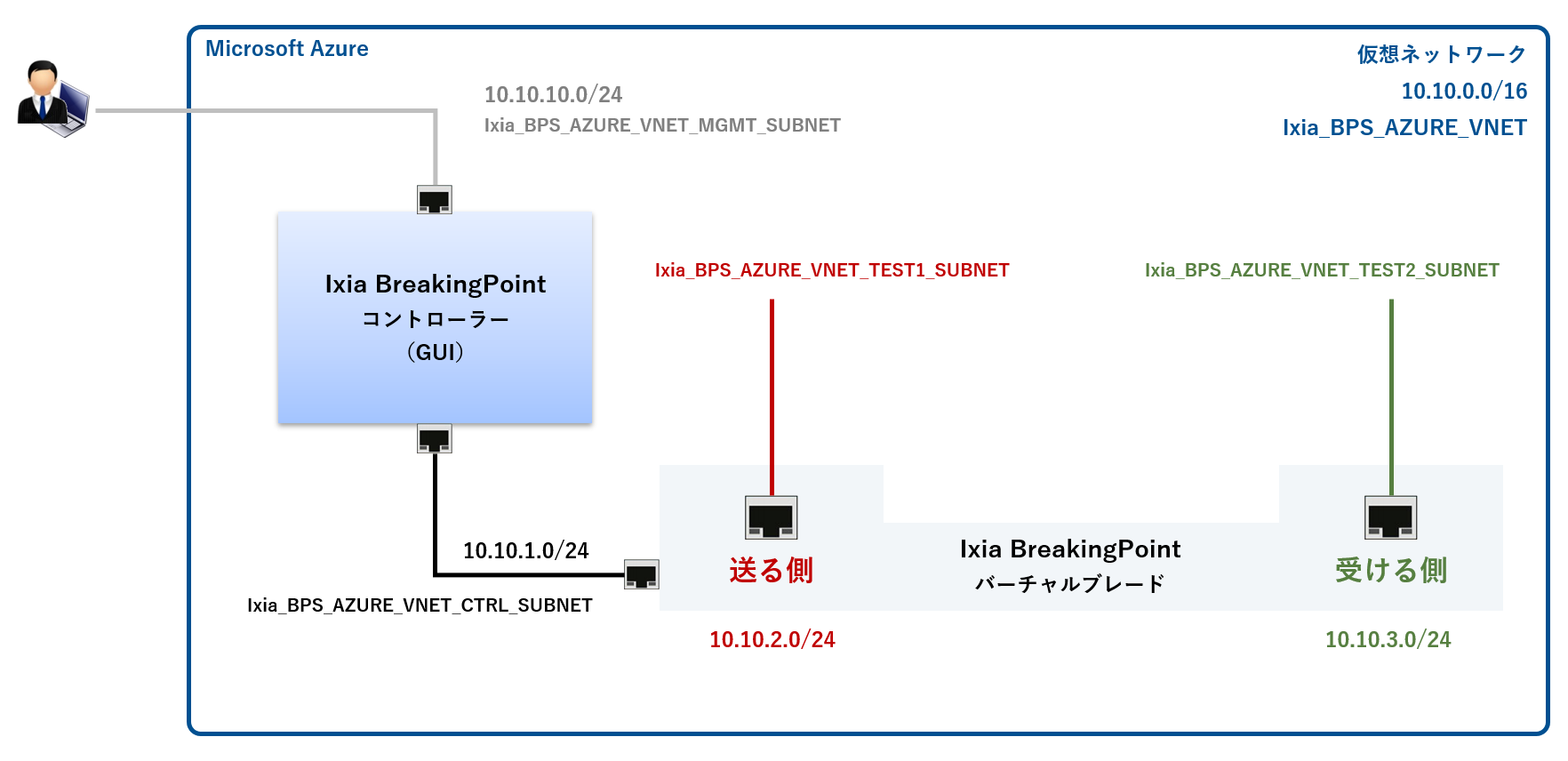 Microsoftonline 拒否 接続 まし が login で com た され